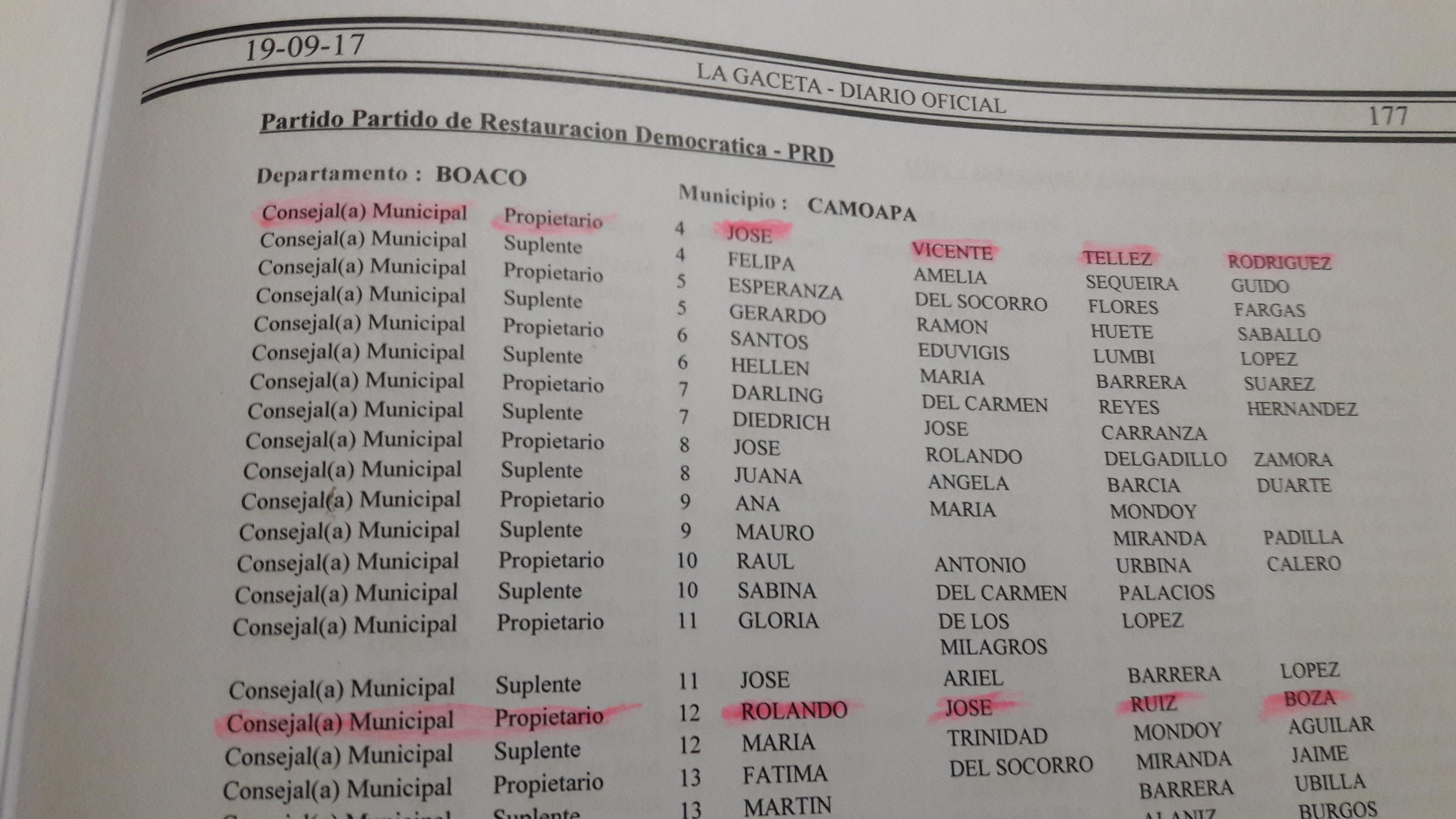 Candidatos fantasma en Camoapa. Lista oficial publicada en La Gaceta.