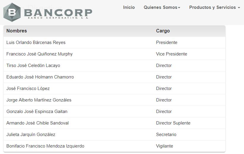 Antigua lista de la junta directiva del Banco Corporativo, donde figuraba Francisco López, Jorge Martínez y Tirso Celedón. Captura sitio web/Artículo66