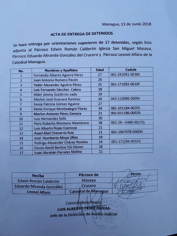 Lista completa de jóvenes entregados a la ANPDH y la Iglesia Católica. Foto: Artículo66