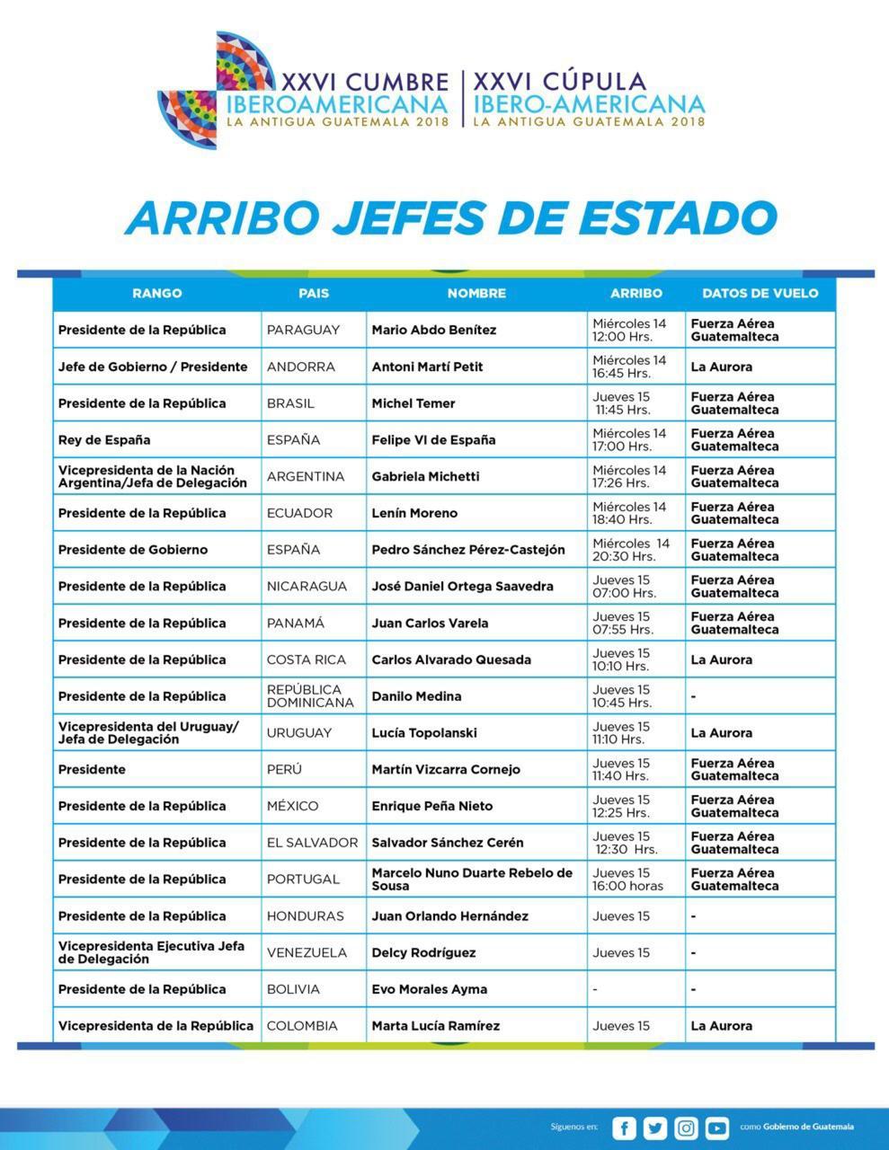 A las 7:00 AM tiene previsto llegar Daniel Ortega a Guatemala