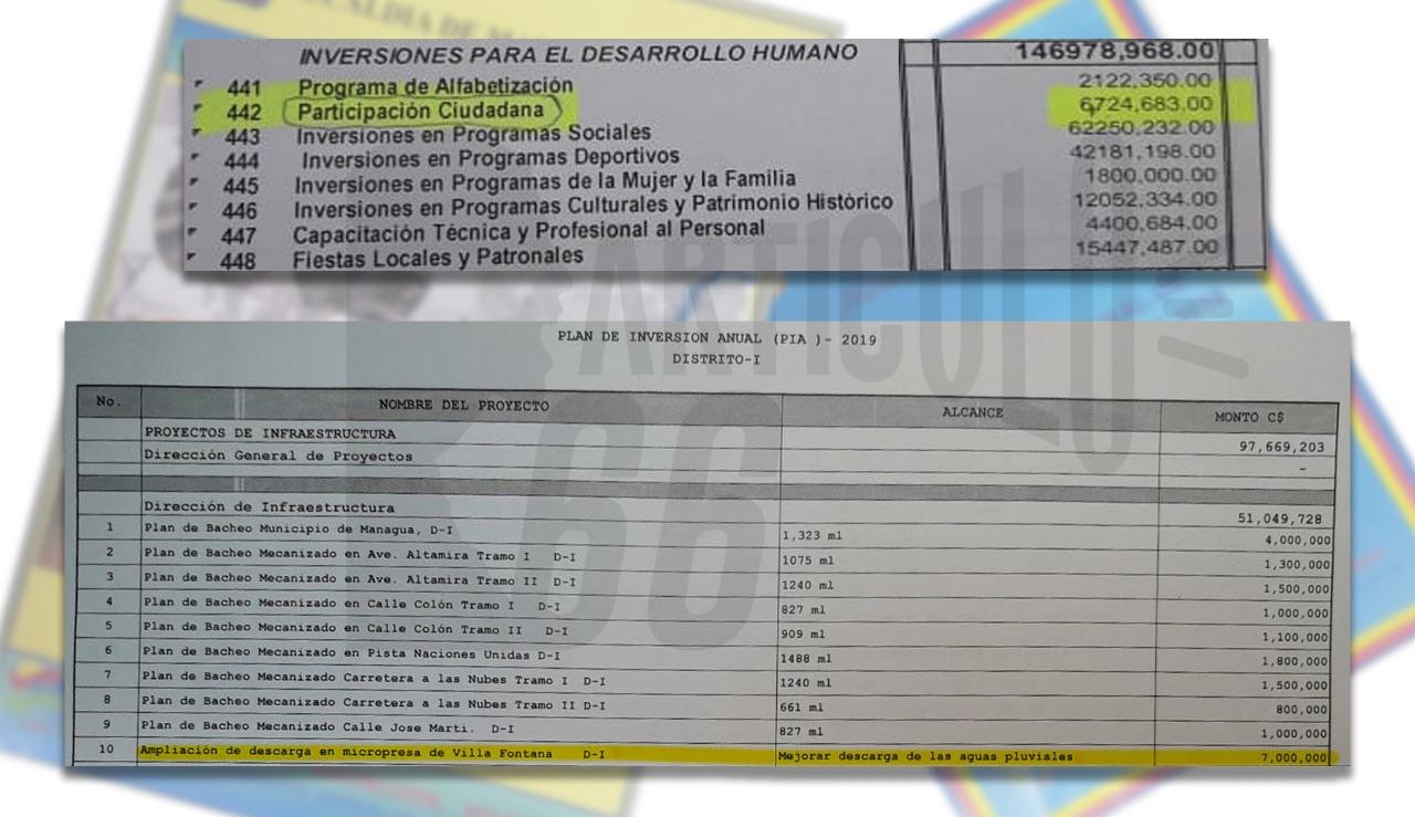 En la parte superior rubro de participación ciudadana que gastó la comuna en 2019; y abajo los proyectos que se presentaron en el Plan de Inversión Pública (PIA). Foto: Artículo 66 / Edición: Luis Mejía