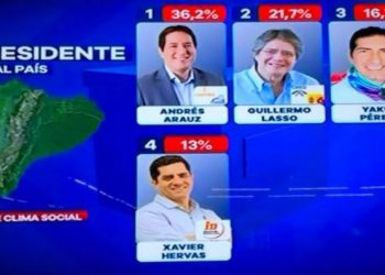Elecciones en Ecuador a segunda vuelta. Desunión del anticorreísmo favorece a la izquierda. Foto: Internet.