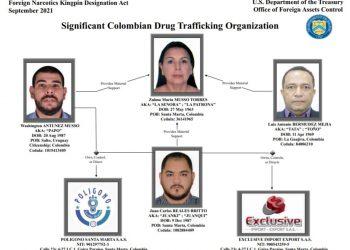 EEUU sanciona a una colombiana acusada de liderar banda de tráfico de drogas