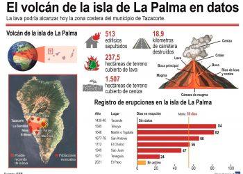 El volcán de la isla de La Palma vuelve a emitir lava y cenizas
